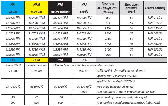 HPF_elementy_tab.png